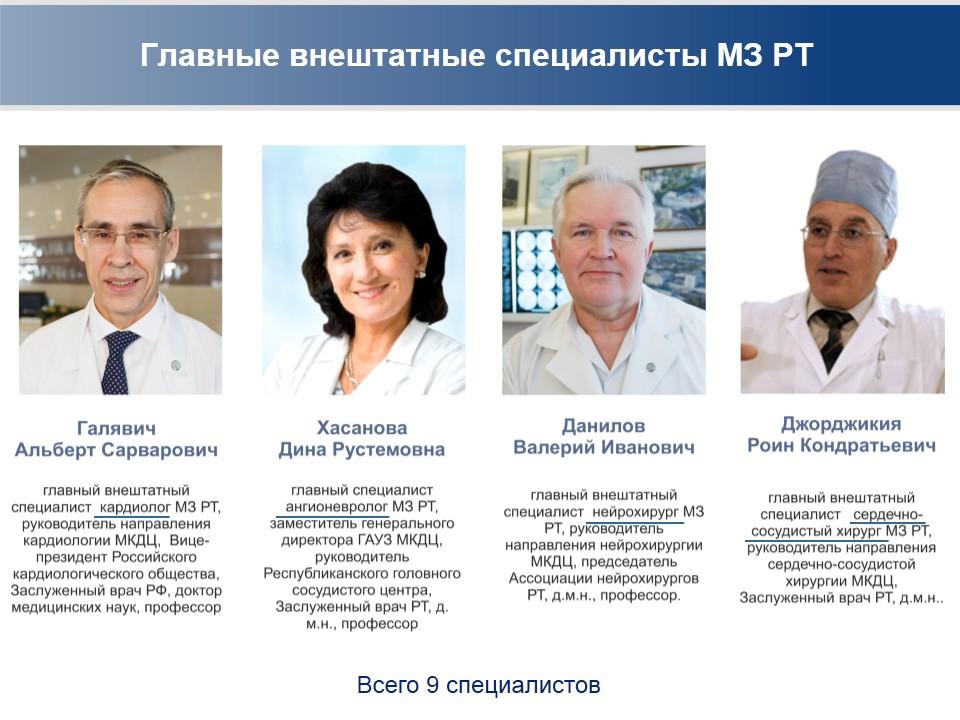 Мкдц врачи нейрохирурги